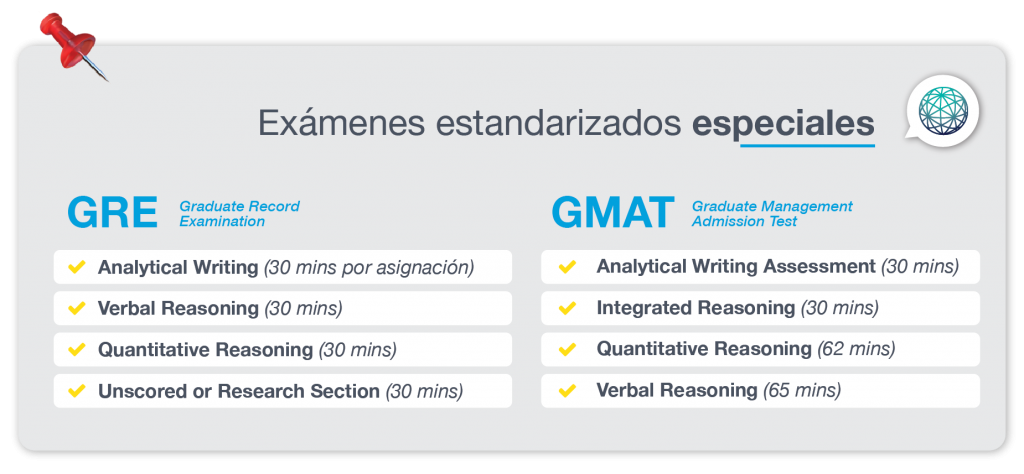 examenes estandarizados especiales para maestria
