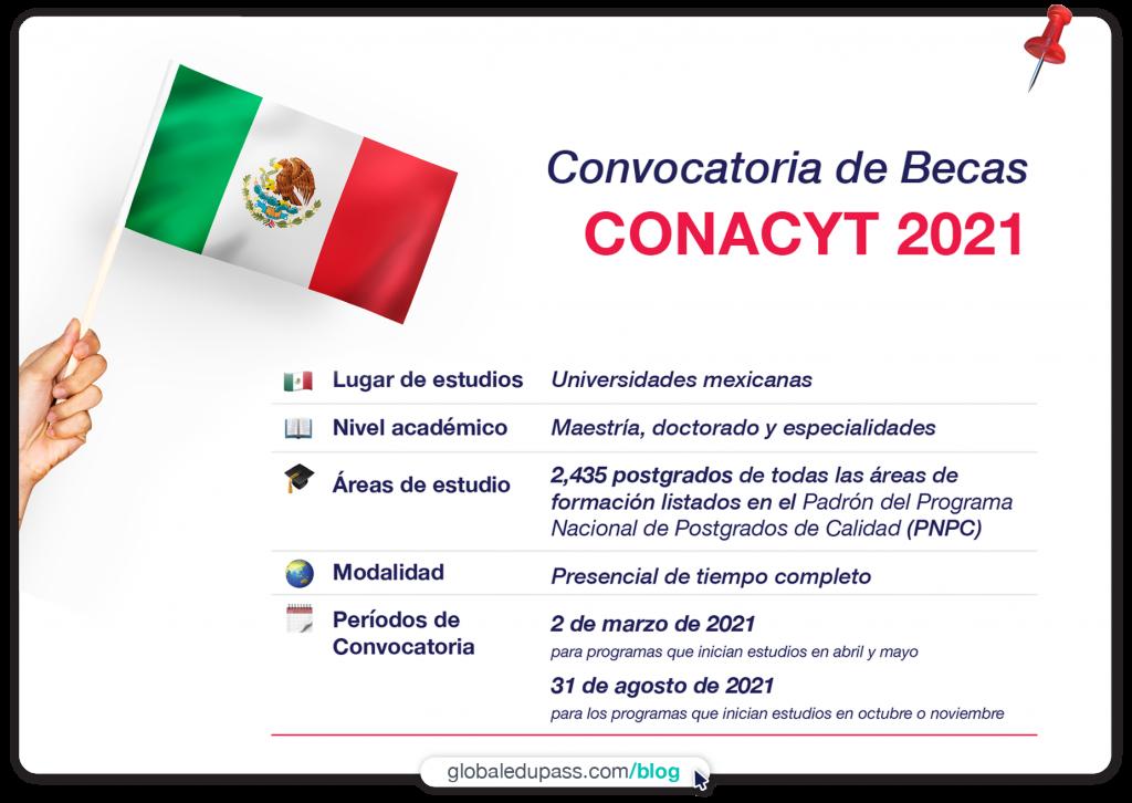 Becas para estudiantes internacionales en Mexico