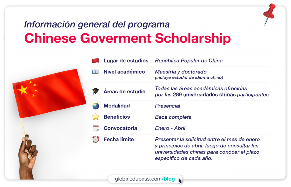Becas completas en China para estudiantes internacionales