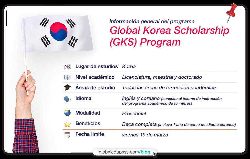 las mejores becas internacionales Corea