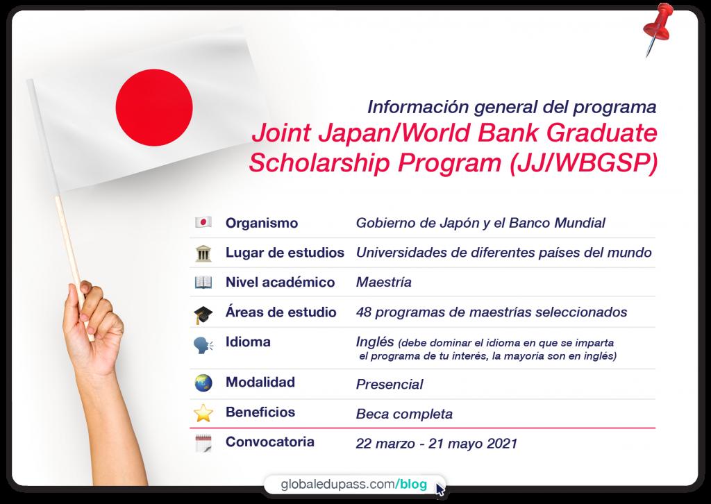 Programa de becas completas de maestria del Joint Japan World Bank Graduate Scholarships