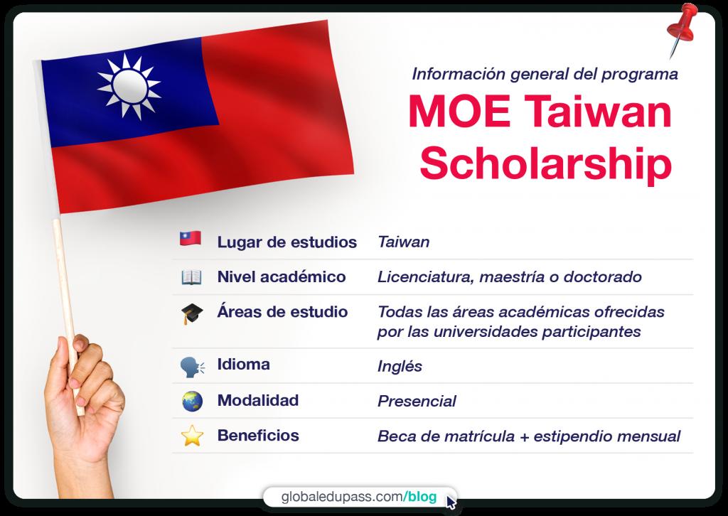 la mejor beca para estudiantes internacionales en Taiwan