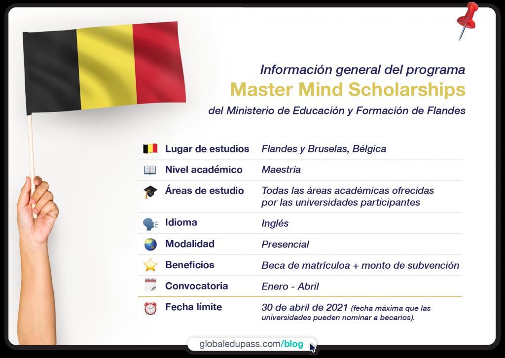 becas en Belgica para estudiar maestria