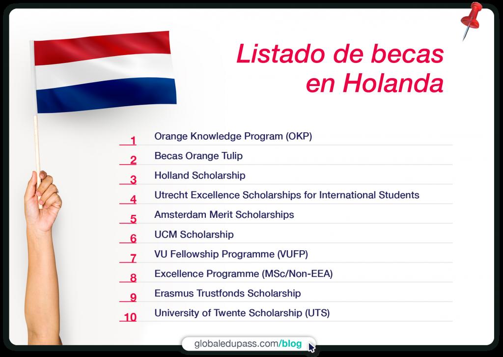 10 becas en Holanda que no conocías para estudiantes internacionales