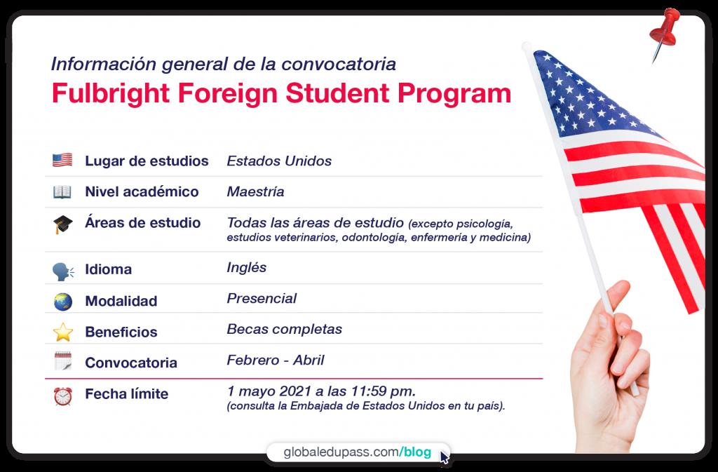Programa de becas completas en Estados Unidos para maestria