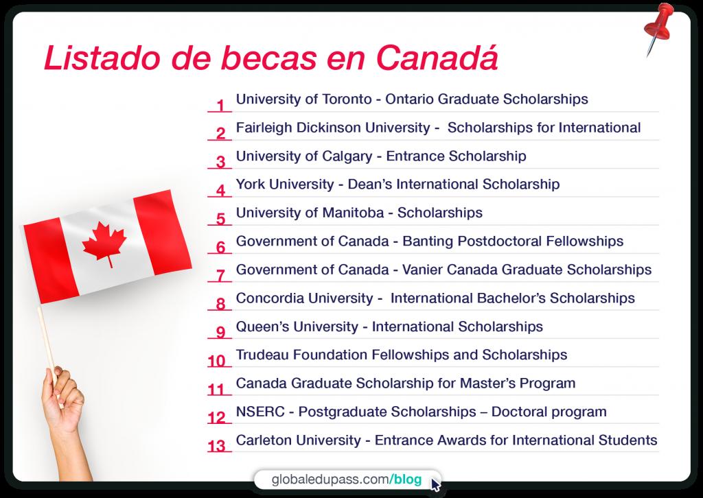 listado de las 13 mejores becas para estudiar en Canada
