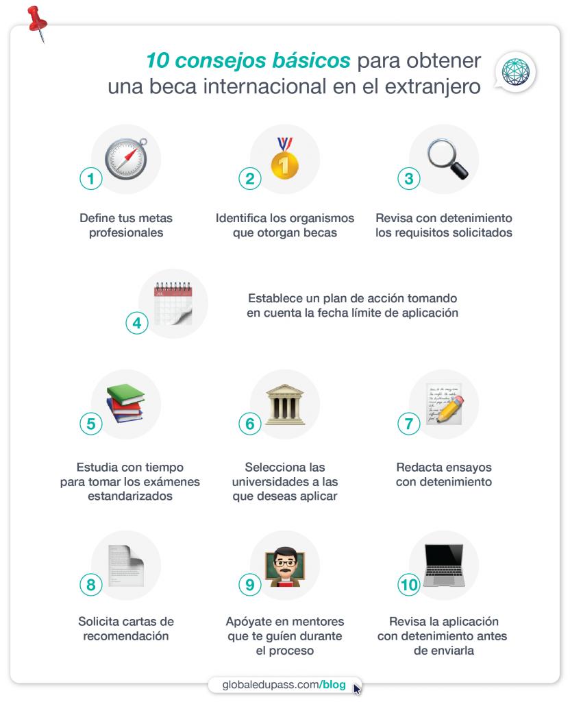 Consejos básicos para obtener una beca internacional