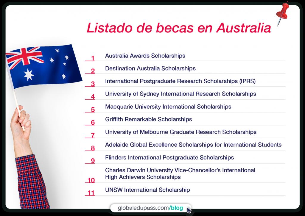 becas en Australia para estudiantes internacionales