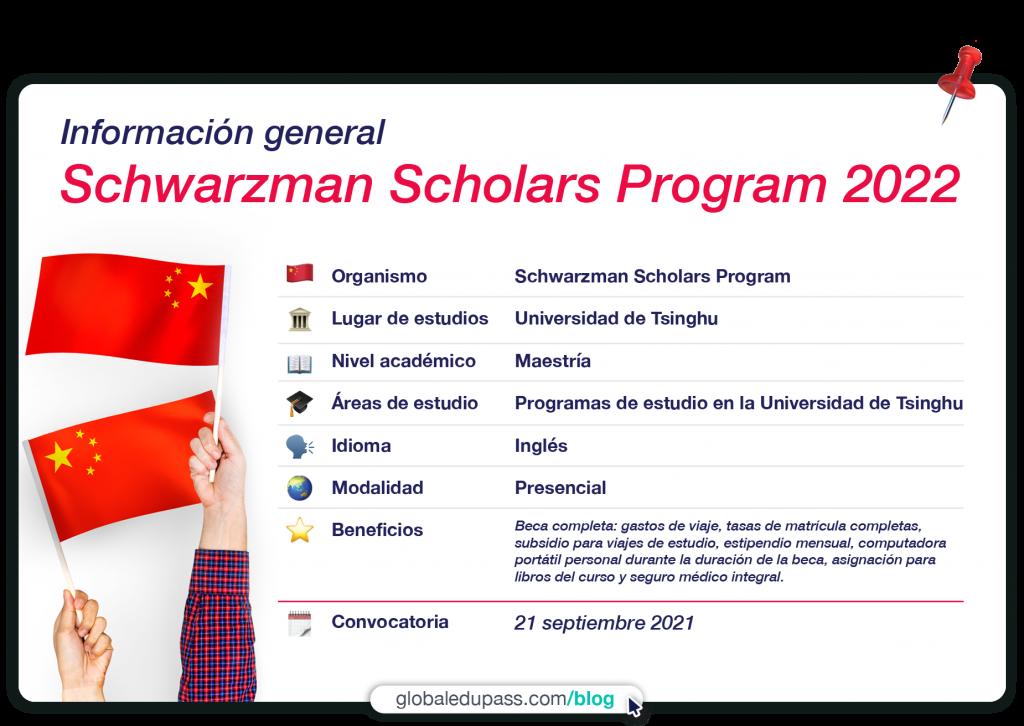 becas en china para estudiar gratis