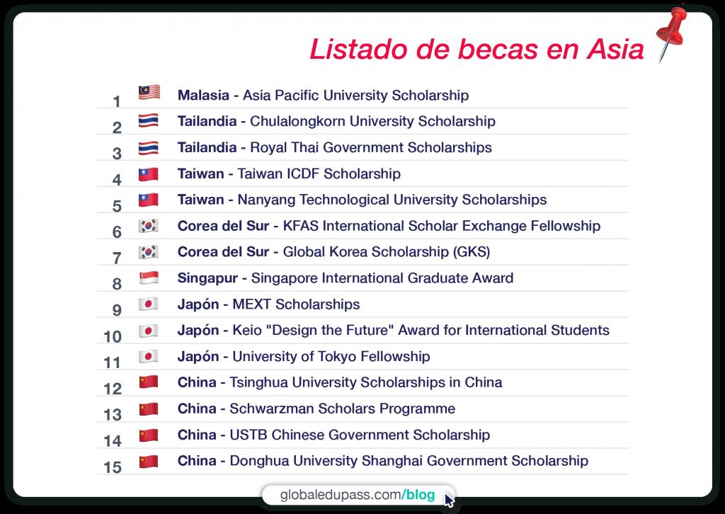 las mejores becas para estudiar en Asia