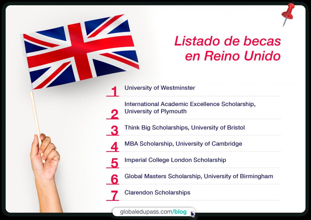 las mejores becas universitarias en Reino Unido