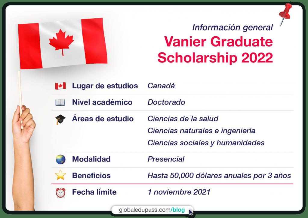Vanier Graduate becas en Canada