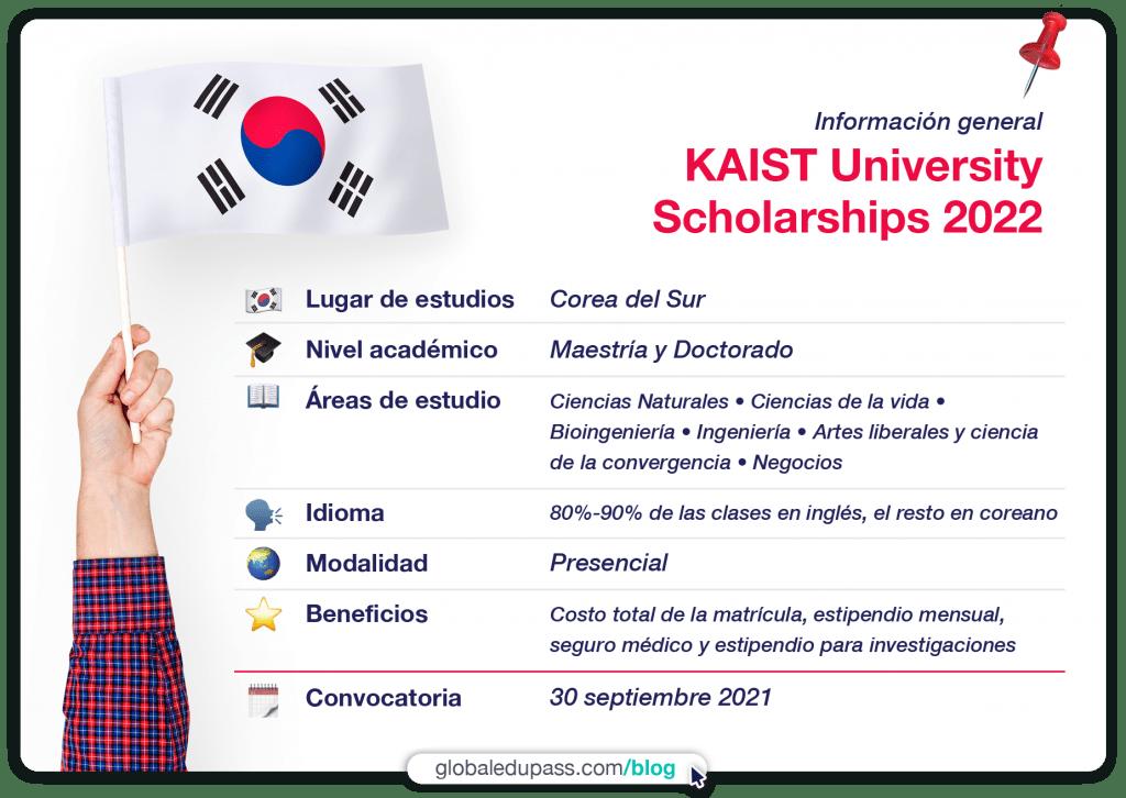 becas en Corea del Sur para maestria y doctorado