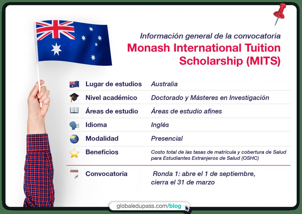 becas en australia en la universidad de monash