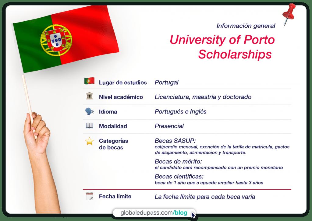 4 becas en Portugal para licenciatura y maestria