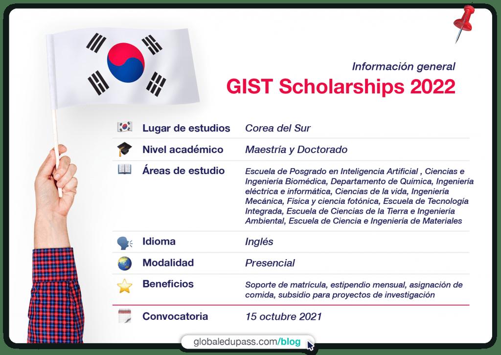 GIST becas en Corea del Sur para maestría y doctorado