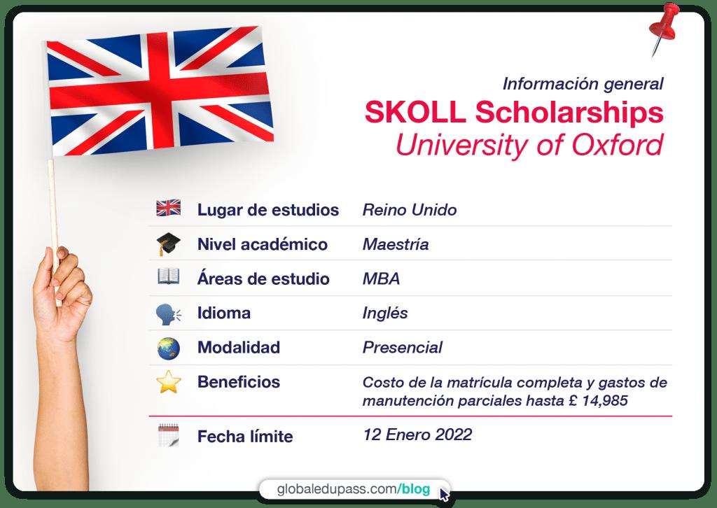 Becas en Reino Unido para estudiar en Oxford